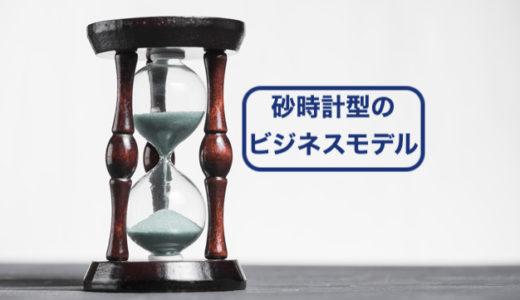 砂時計型のビジネスモデルを目指して。